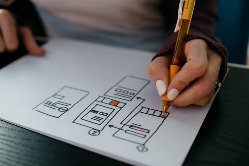 charting a mobile user experience